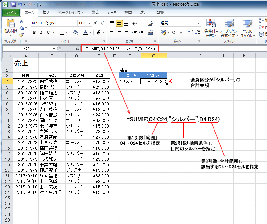 「Excelの便利機能活用術」データ集計をSUMIF、COUNTIF関数などで ...